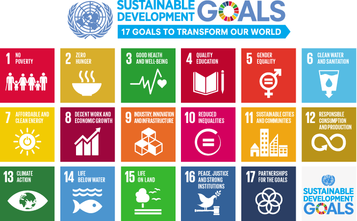 SDG: UN - 17 sustainable development goals